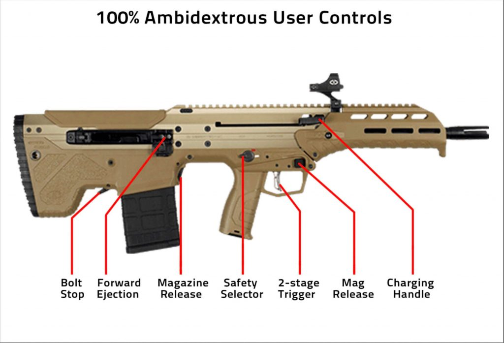 all MDR controls are on both sides of rifle
