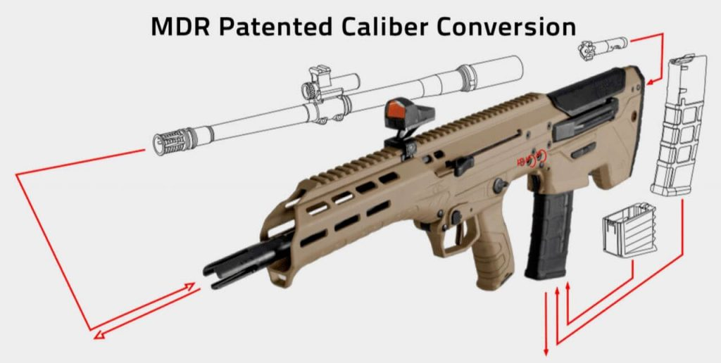 MDR Patented Caliber Conversions System