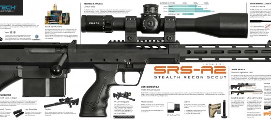 Introducing the New SRS-A2 precision rifle. Now lighter than ever.
