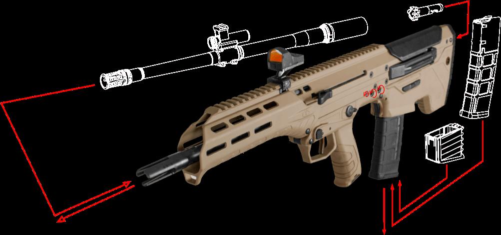 Firearms » MDR